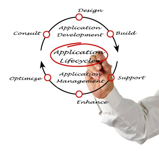 inovosystems- software development (mobile app, desktop custom software) web
